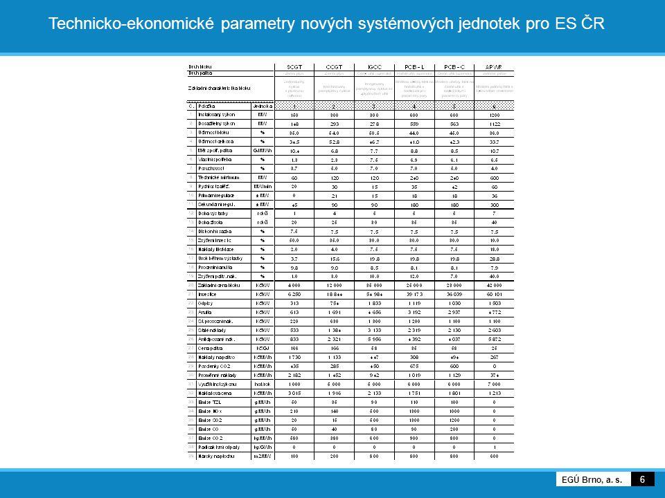 Technicko-ekonomické parametry nových systémových jednotek pro ES ČR