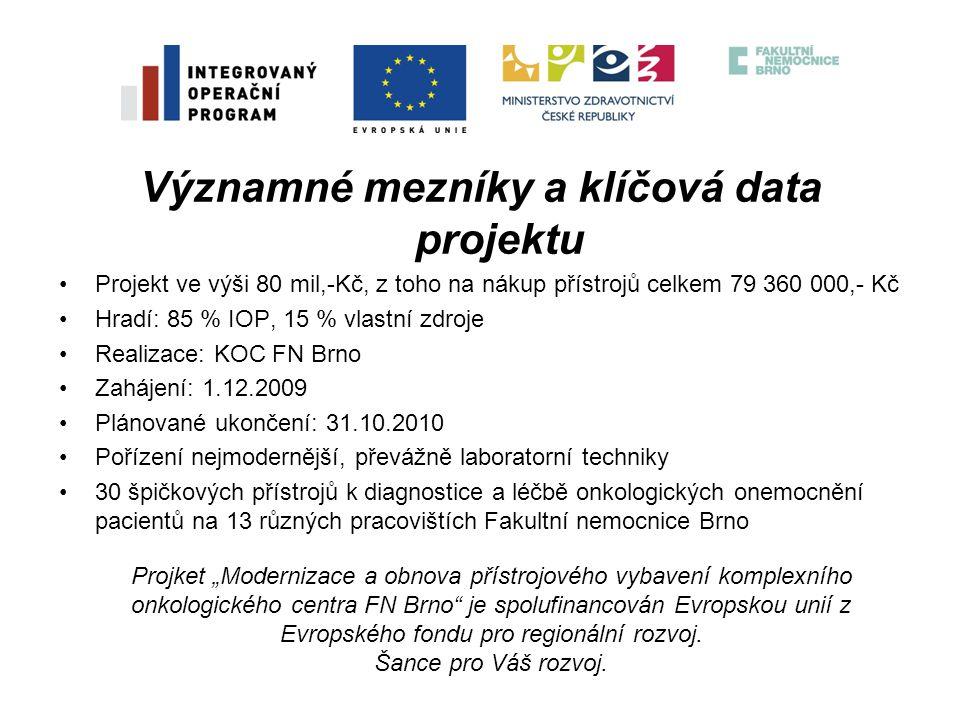 Významné mezníky a klíčová data projektu