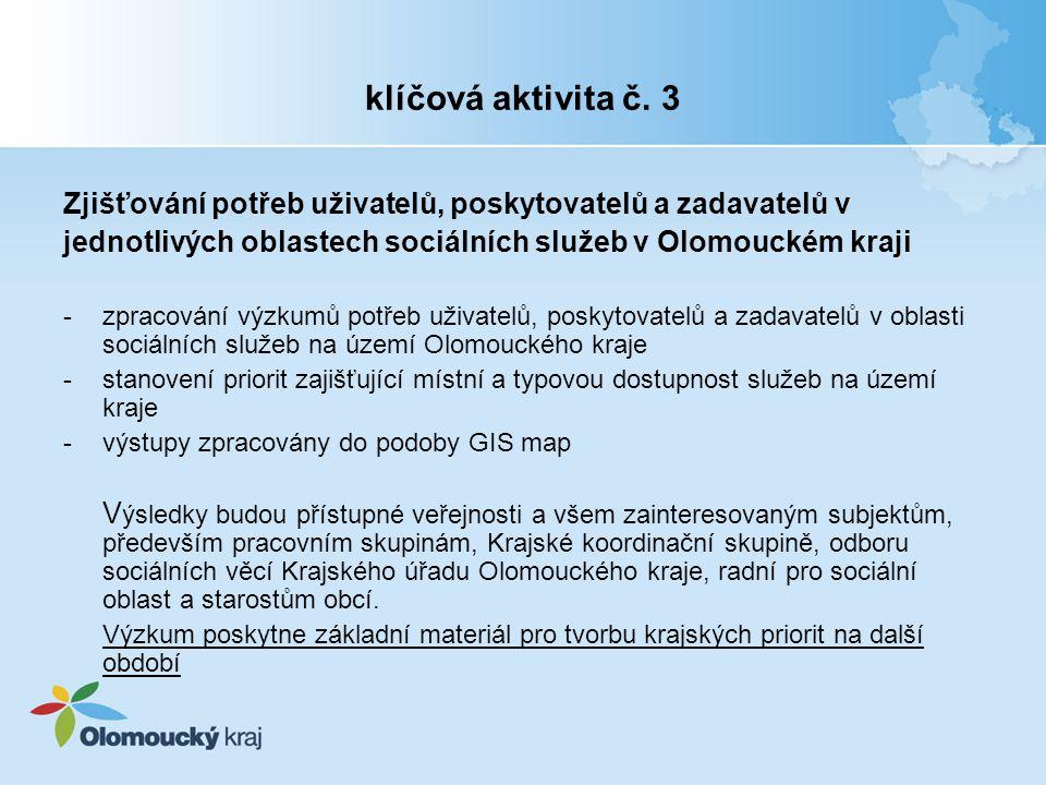 klíčová aktivita č. 3 Zjišťování potřeb uživatelů, poskytovatelů a zadavatelů v. jednotlivých oblastech sociálních služeb v Olomouckém kraji.
