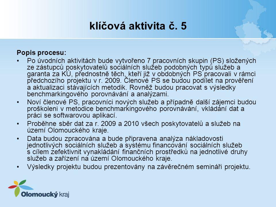 klíčová aktivita č. 5 Popis procesu: