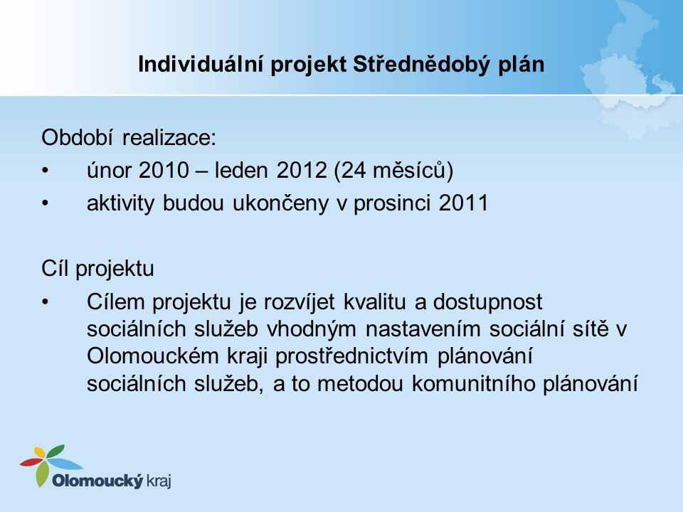 Individuální projekt Střednědobý plán