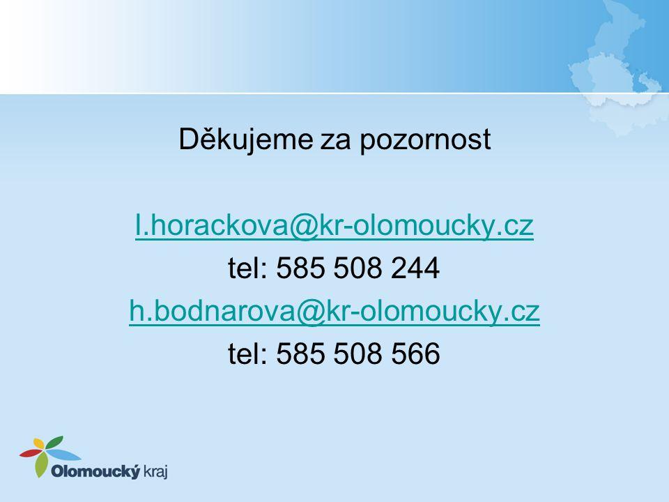 Děkujeme za pozornost l.horackova@kr-olomoucky.cz. tel: 585 508 244. h.bodnarova@kr-olomoucky.cz.