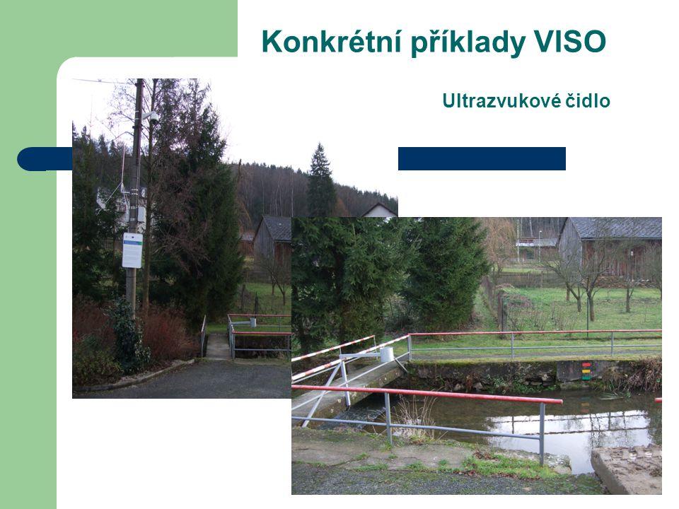Konkrétní příklady VISO