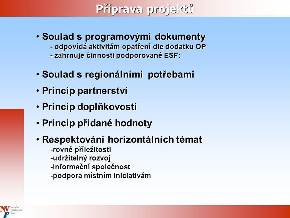 Příprava projektů Soulad s programovými dokumenty