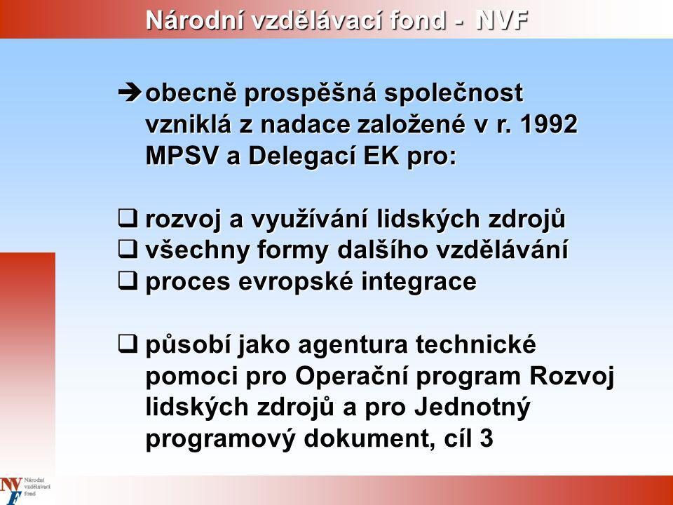 Národní vzdělávací fond - NVF