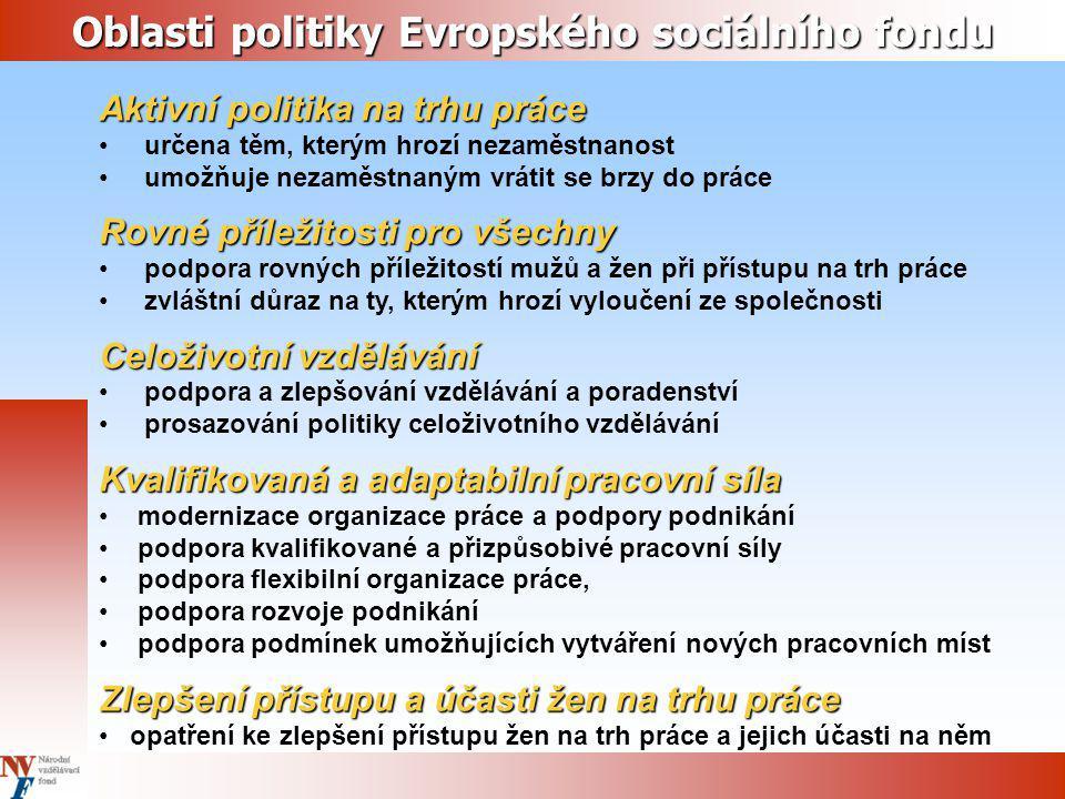 Oblasti politiky Evropského sociálního fondu