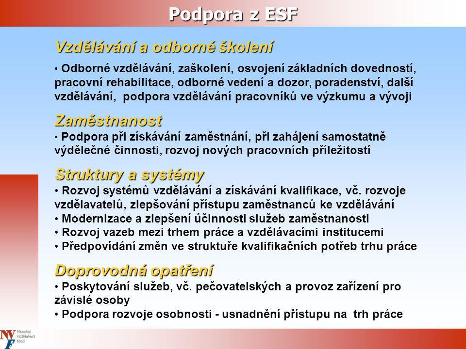 Podpora z ESF Vzdělávání a odborné školení Zaměstnanost