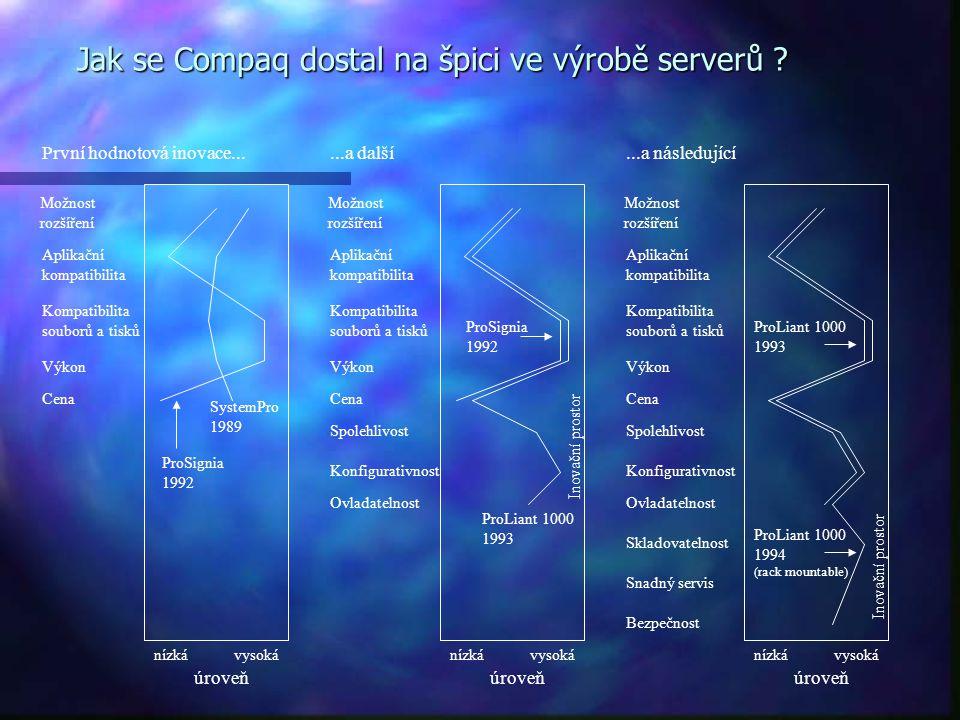 Jak se Compaq dostal na špici ve výrobě serverů