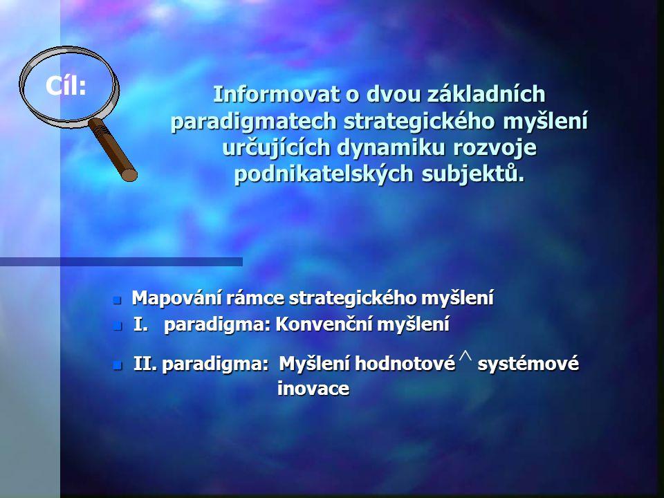 Cíl: Informovat o dvou základních paradigmatech strategického myšlení určujících dynamiku rozvoje podnikatelských subjektů.