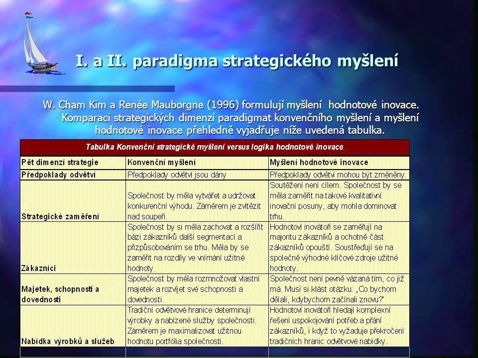 I. a II. paradigma strategického myšlení