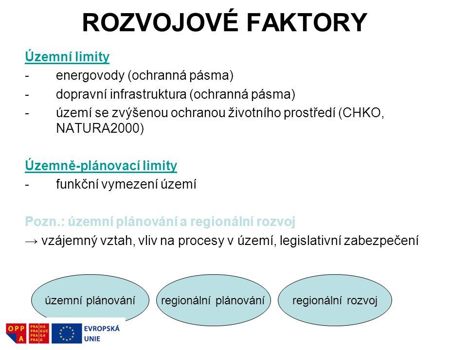 ROZVOJOVÉ FAKTORY Územní limity energovody (ochranná pásma)