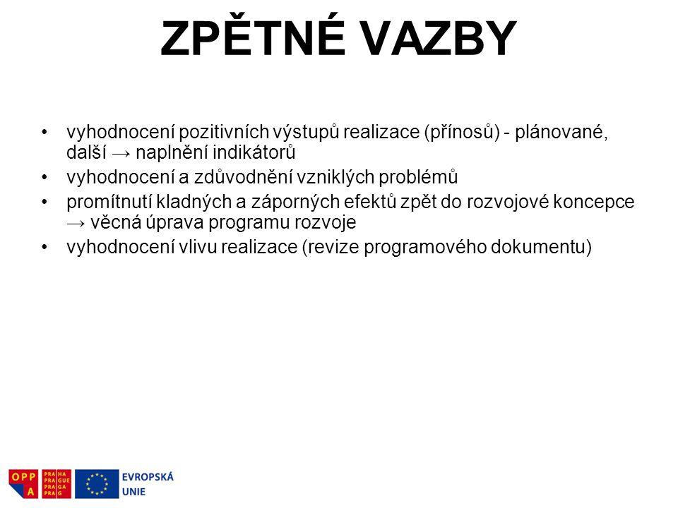 ZPĚTNÉ VAZBY vyhodnocení pozitivních výstupů realizace (přínosů) - plánované, další → naplnění indikátorů.