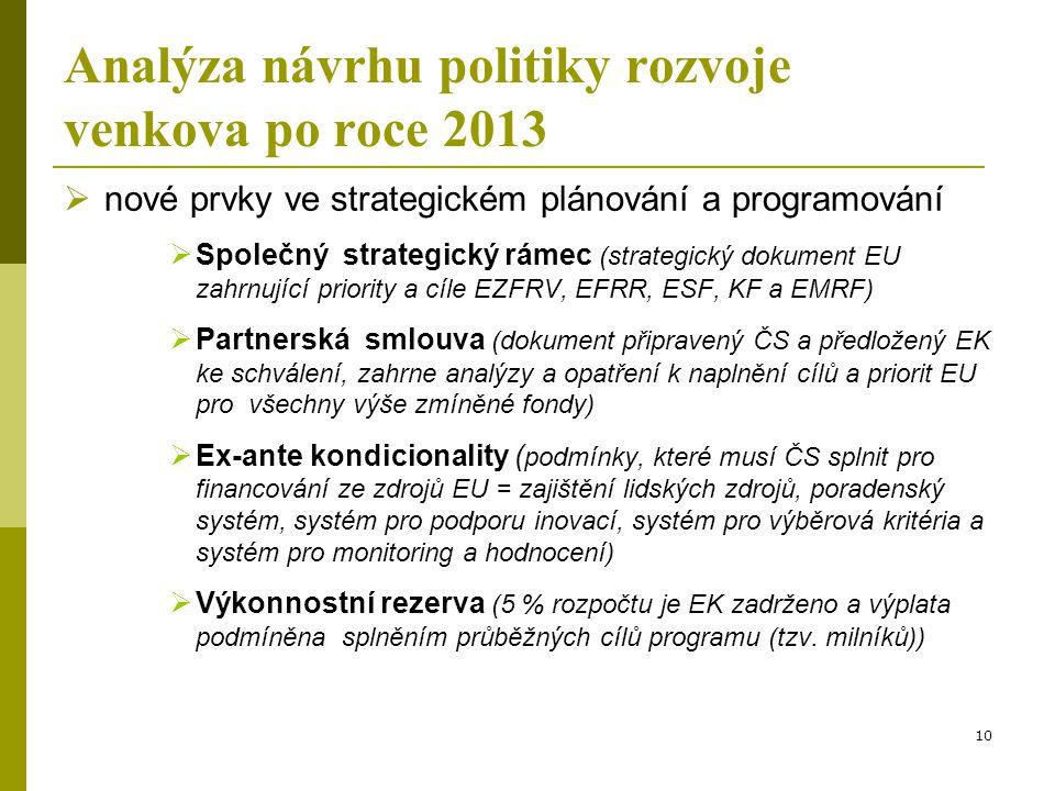 Analýza návrhu politiky rozvoje venkova po roce 2013