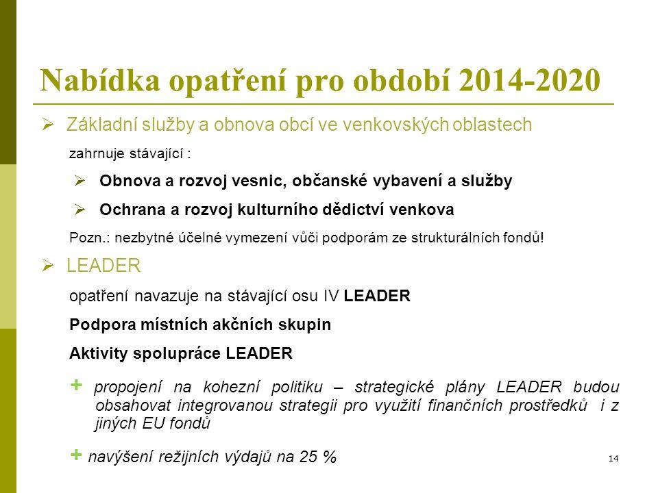 Nabídka opatření pro období 2014-2020