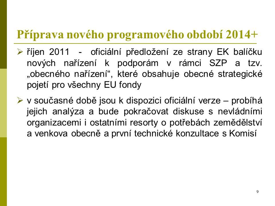 Příprava nového programového období 2014+