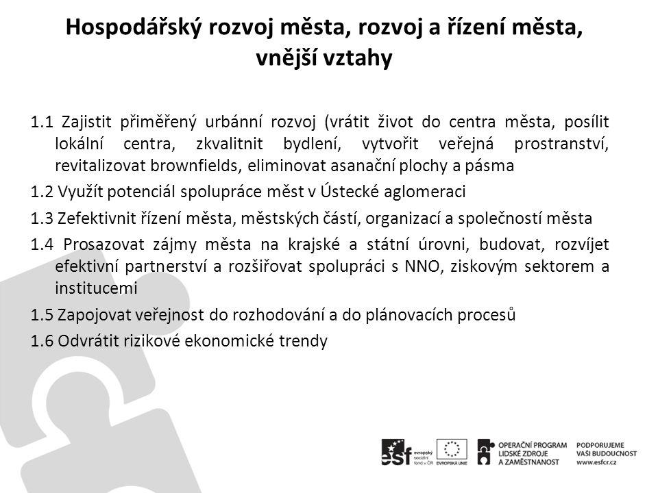 Hospodářský rozvoj města, rozvoj a řízení města, vnější vztahy