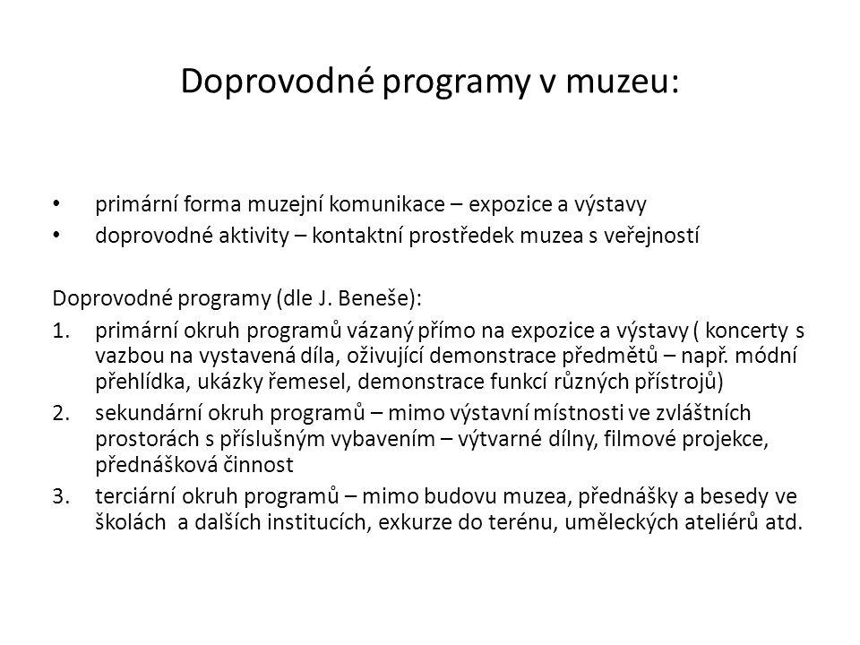 Doprovodné programy v muzeu: