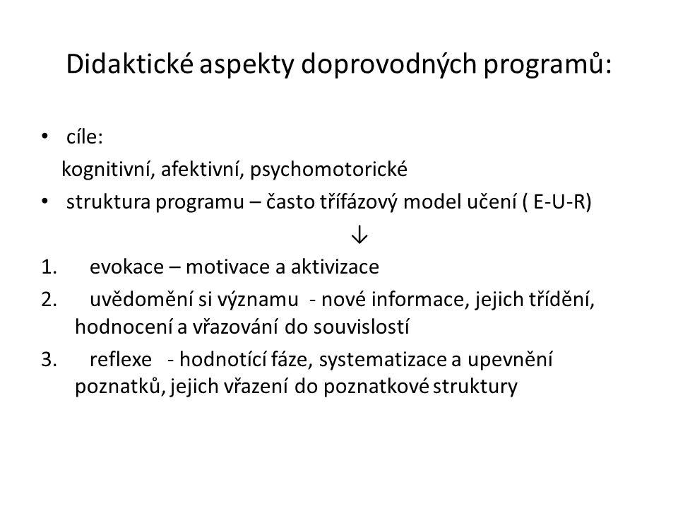Didaktické aspekty doprovodných programů: