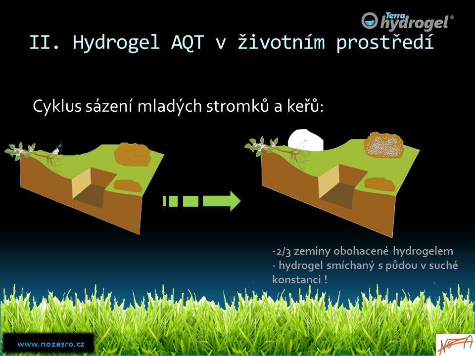 II. Hydrogel AQT v životním prostředí