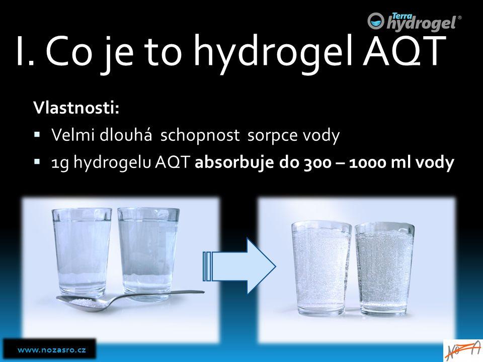 I. Co je to hydrogel AQT Vlastnosti: