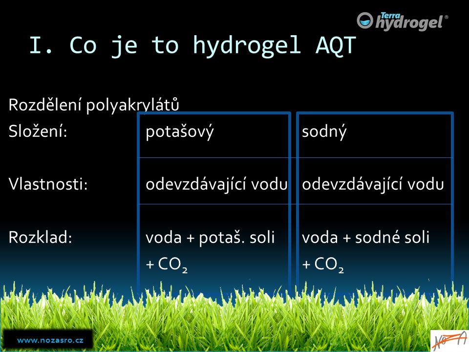 I. Co je to hydrogel AQT Rozdělení polyakrylátů Složení: potašový Vlastnosti: odevzdávající vodu Rozklad: voda + potaš. soli + CO2