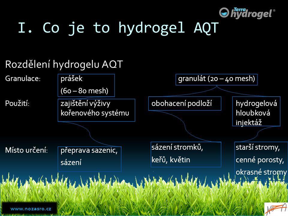 I. Co je to hydrogel AQT Rozdělení hydrogelu AQT Granulace: prášek