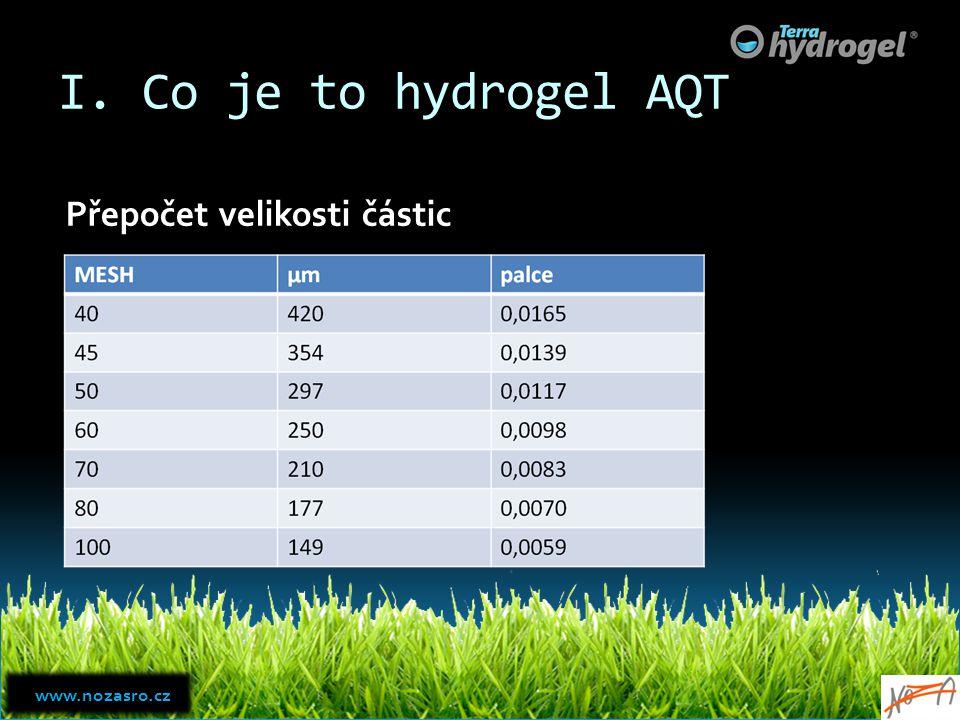 I. Co je to hydrogel AQT Přepočet velikosti částic www.nozasro.cz