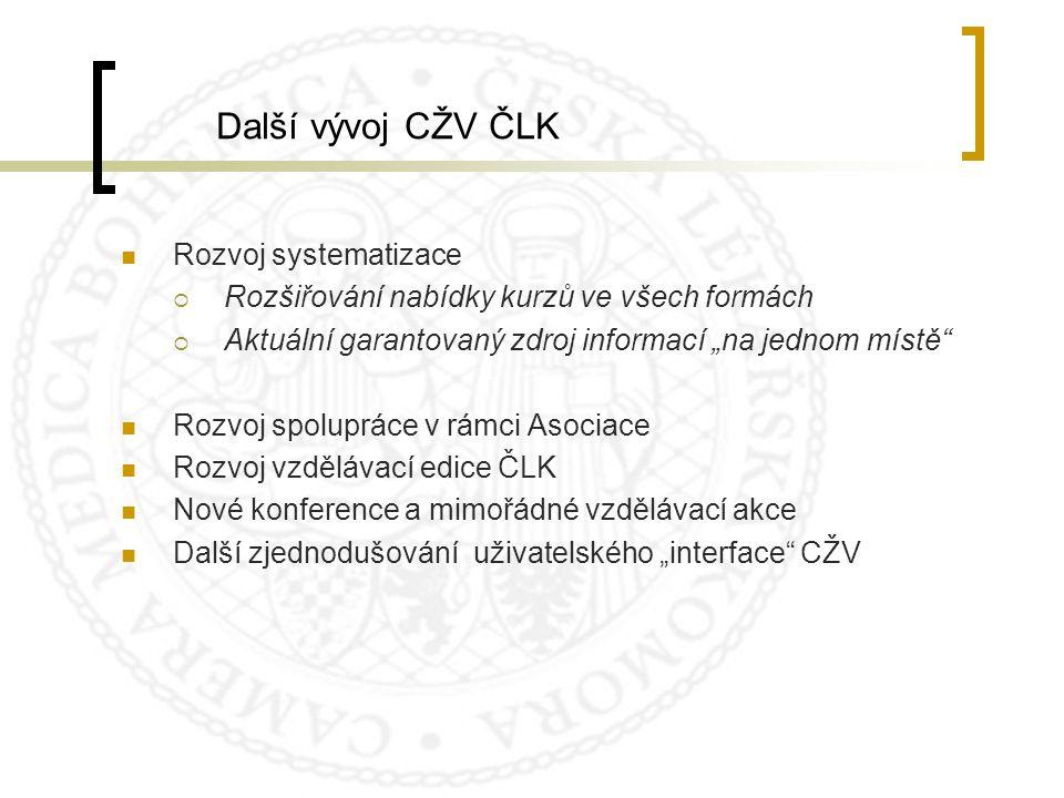 Další vývoj CŽV ČLK Rozvoj systematizace