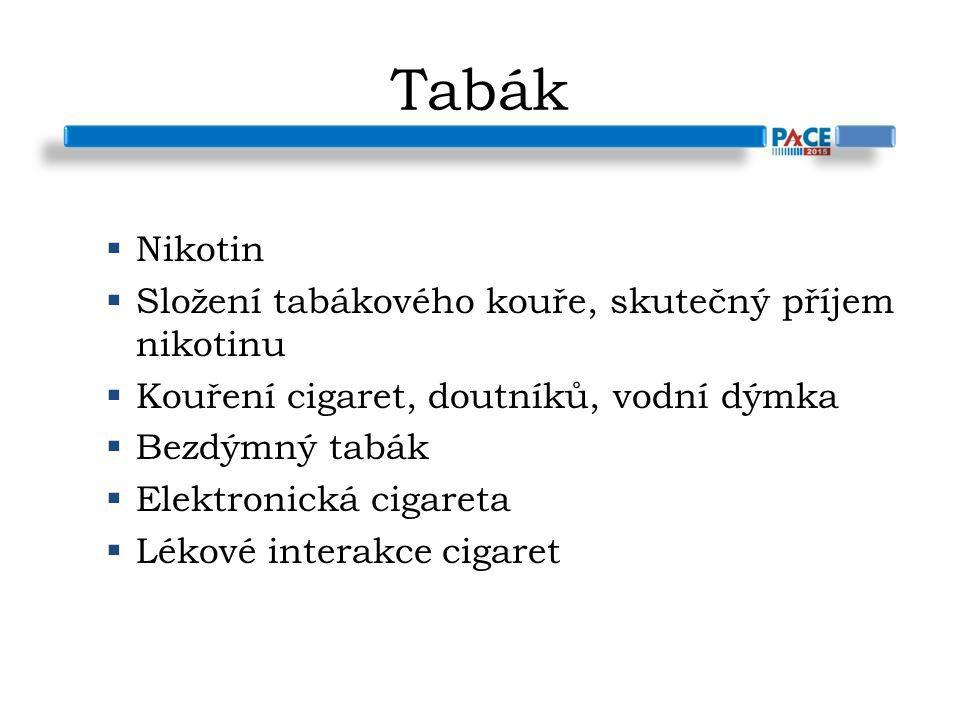 Tabák Nikotin Složení tabákového kouře, skutečný příjem nikotinu