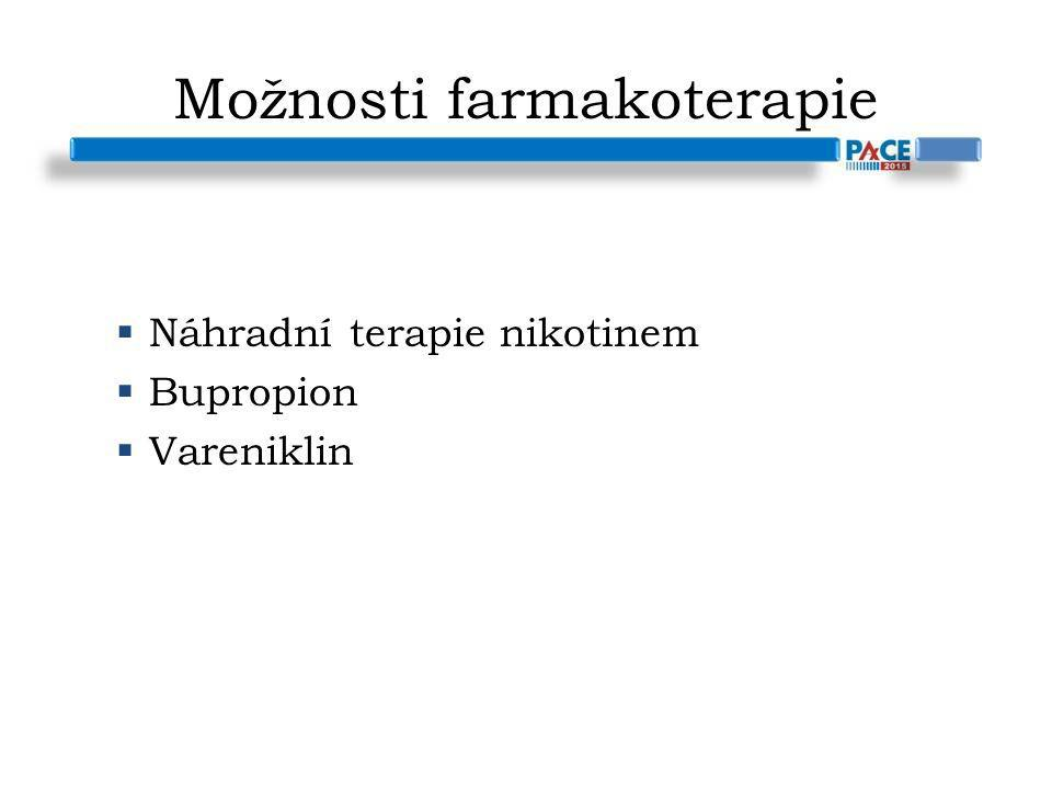 Možnosti farmakoterapie
