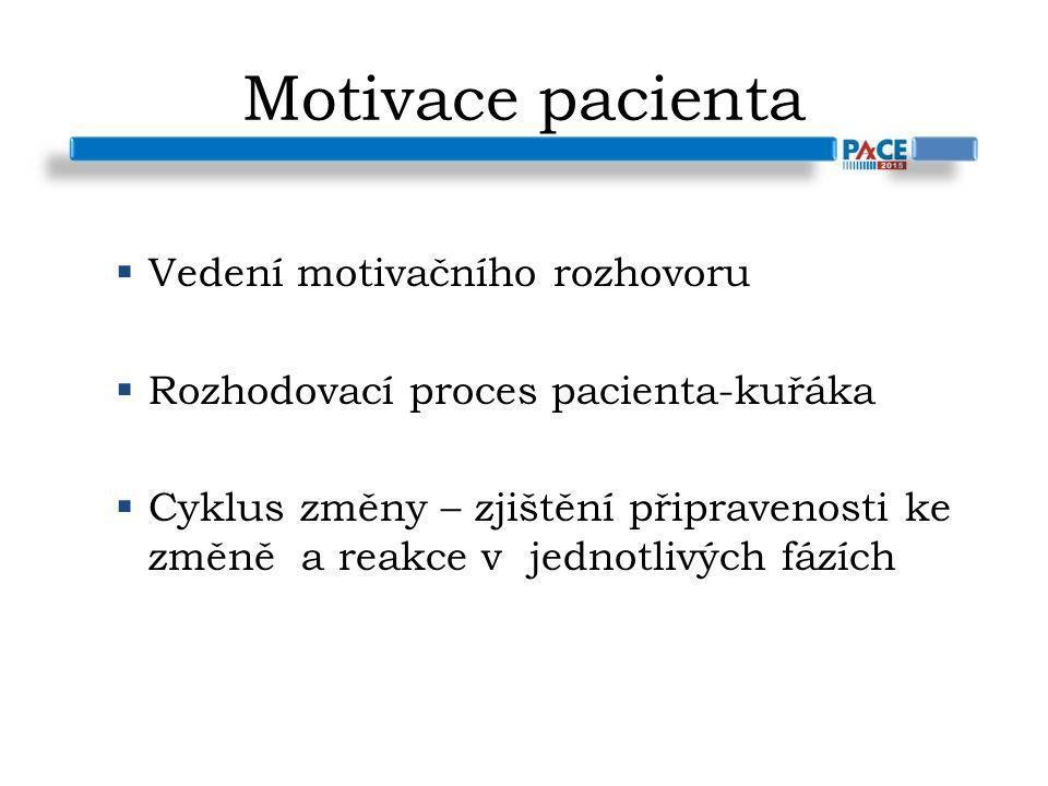 Motivace pacienta Vedení motivačního rozhovoru