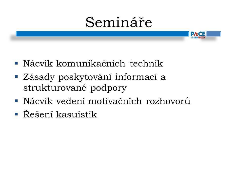 Semináře Nácvik komunikačních technik