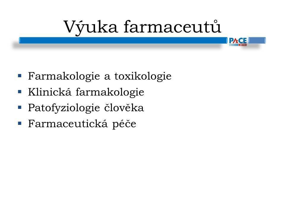 Výuka farmaceutů Farmakologie a toxikologie Klinická farmakologie