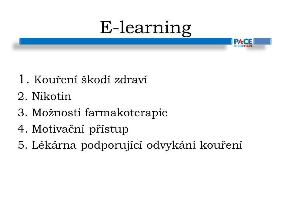 E-learning 1. Kouření škodí zdraví 2. Nikotin