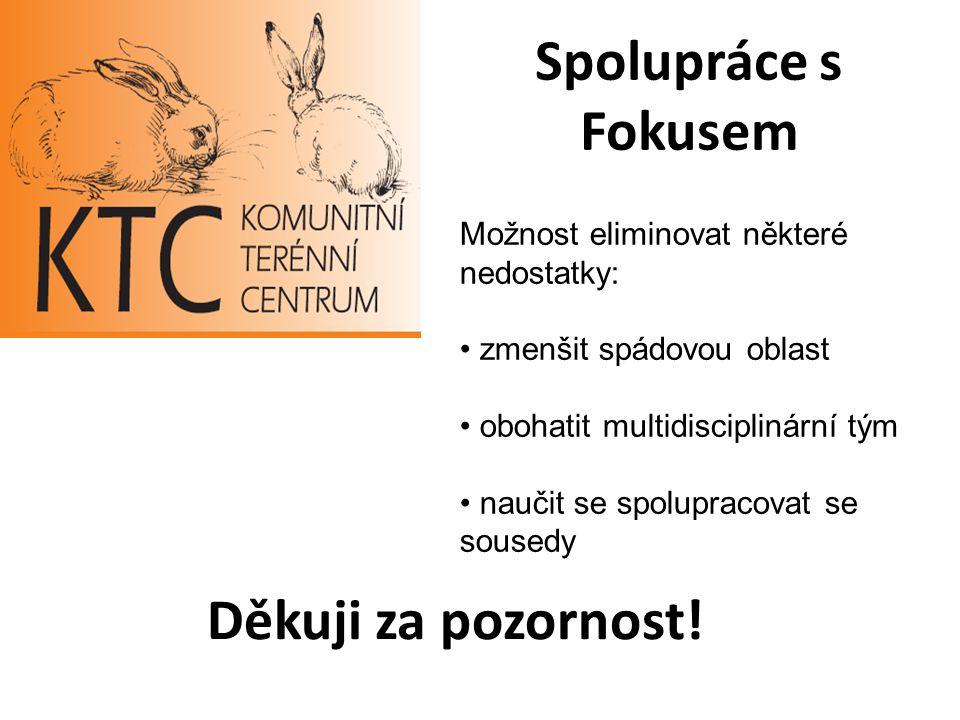 Spolupráce s Fokusem Děkuji za pozornost!