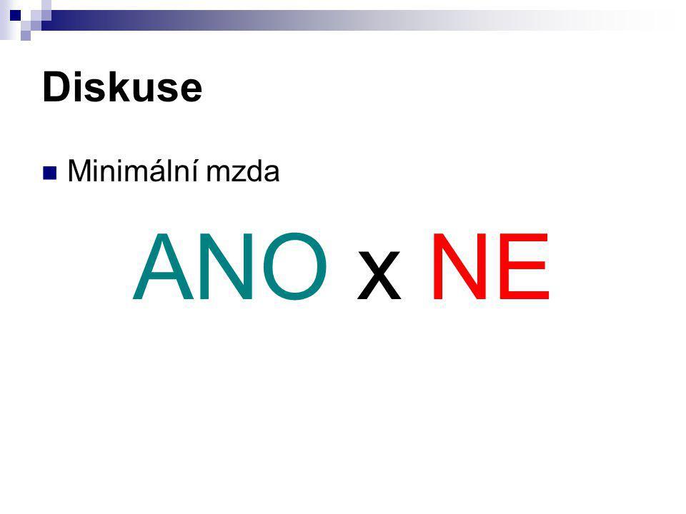 Diskuse Minimální mzda ANO x NE