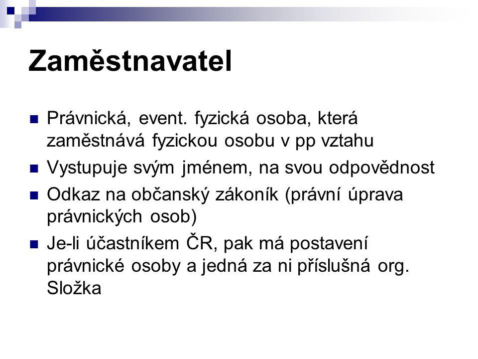 Zaměstnavatel Právnická, event. fyzická osoba, která zaměstnává fyzickou osobu v pp vztahu. Vystupuje svým jménem, na svou odpovědnost.
