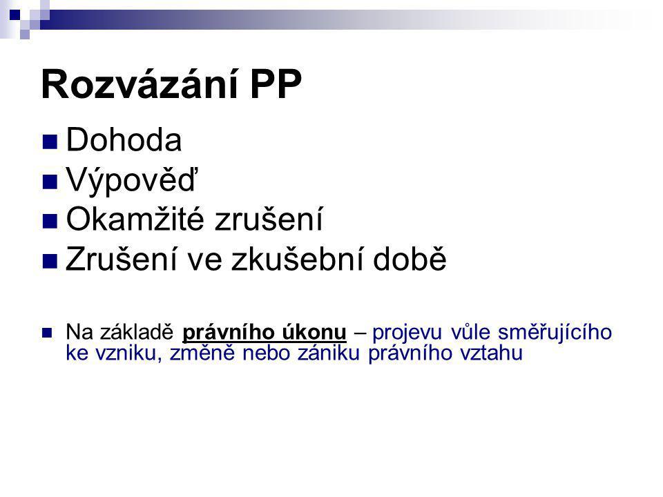 Rozvázání PP Dohoda Výpověď Okamžité zrušení Zrušení ve zkušební době