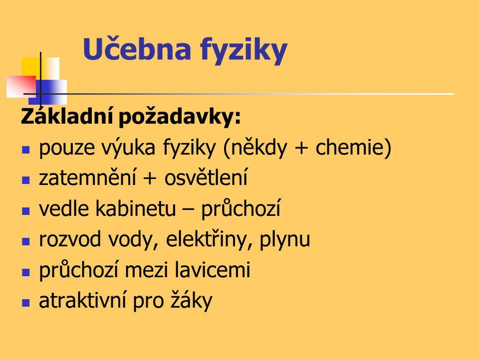 Učebna fyziky Základní požadavky: pouze výuka fyziky (někdy + chemie)