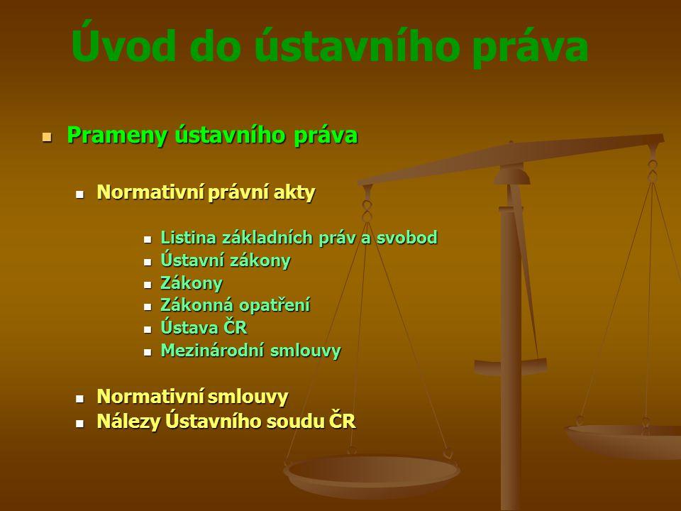 Prameny ústavního práva