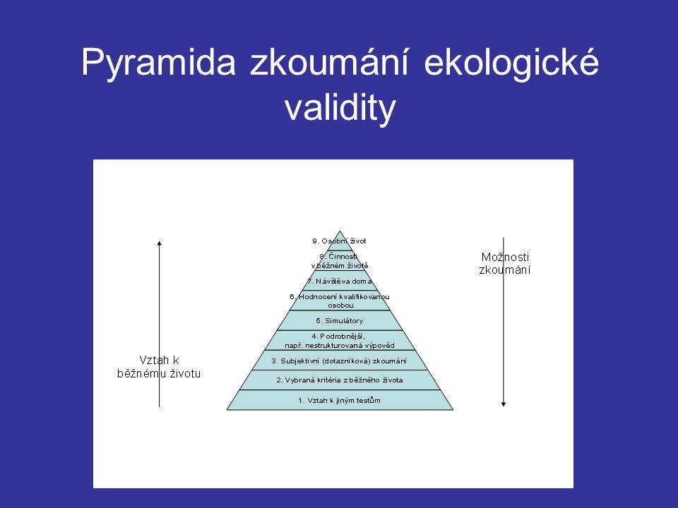 Pyramida zkoumání ekologické validity