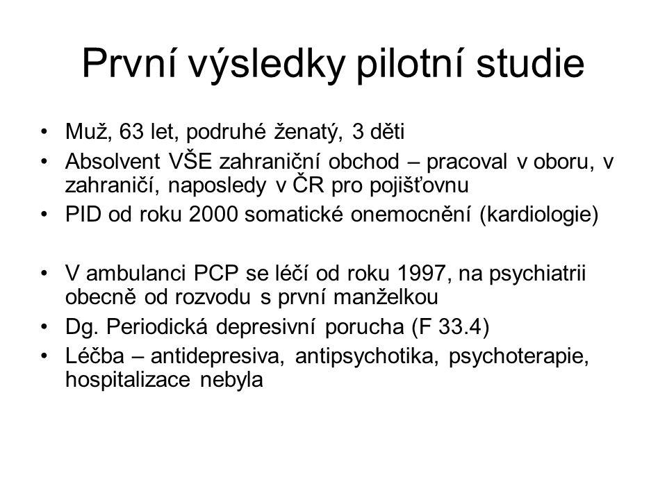 První výsledky pilotní studie