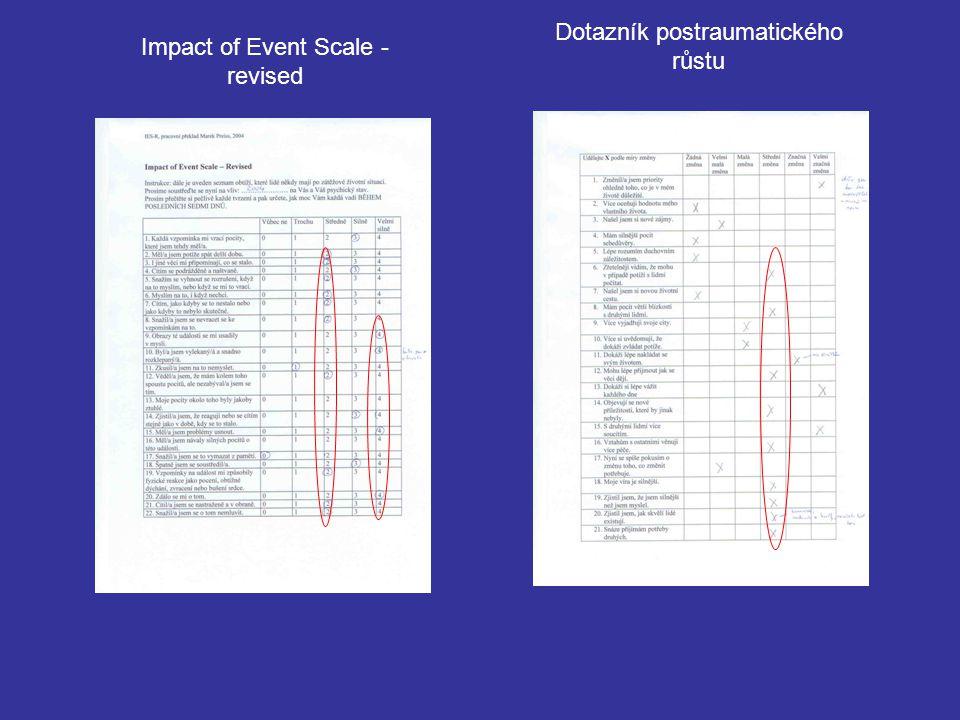 Dotazník postraumatického růstu Impact of Event Scale - revised