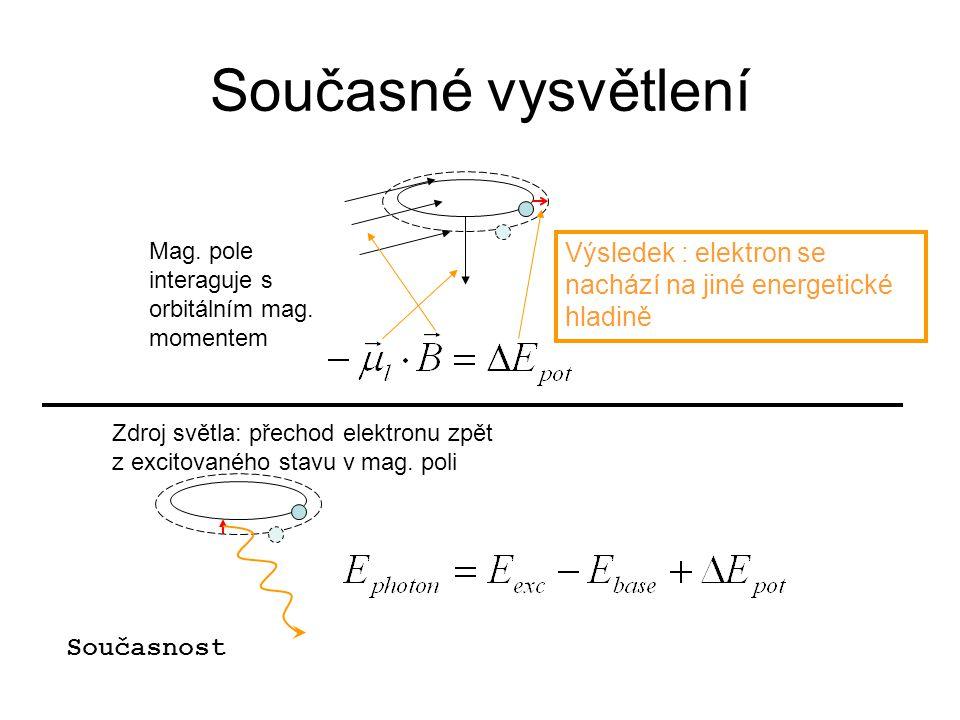 Současné vysvětlení Mag. pole interaguje s orbitálním mag. momentem. Výsledek : elektron se nachází na jiné energetické hladině.