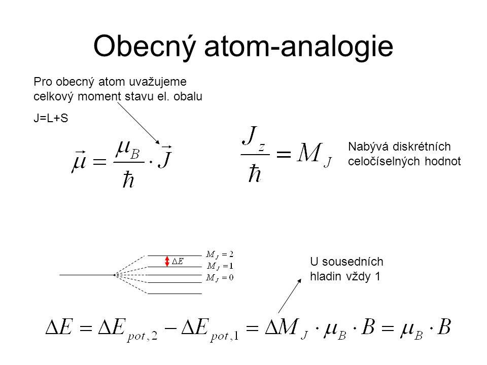 Obecný atom-analogie Pro obecný atom uvažujeme celkový moment stavu el. obalu. J=L+S. Nabývá diskrétních.