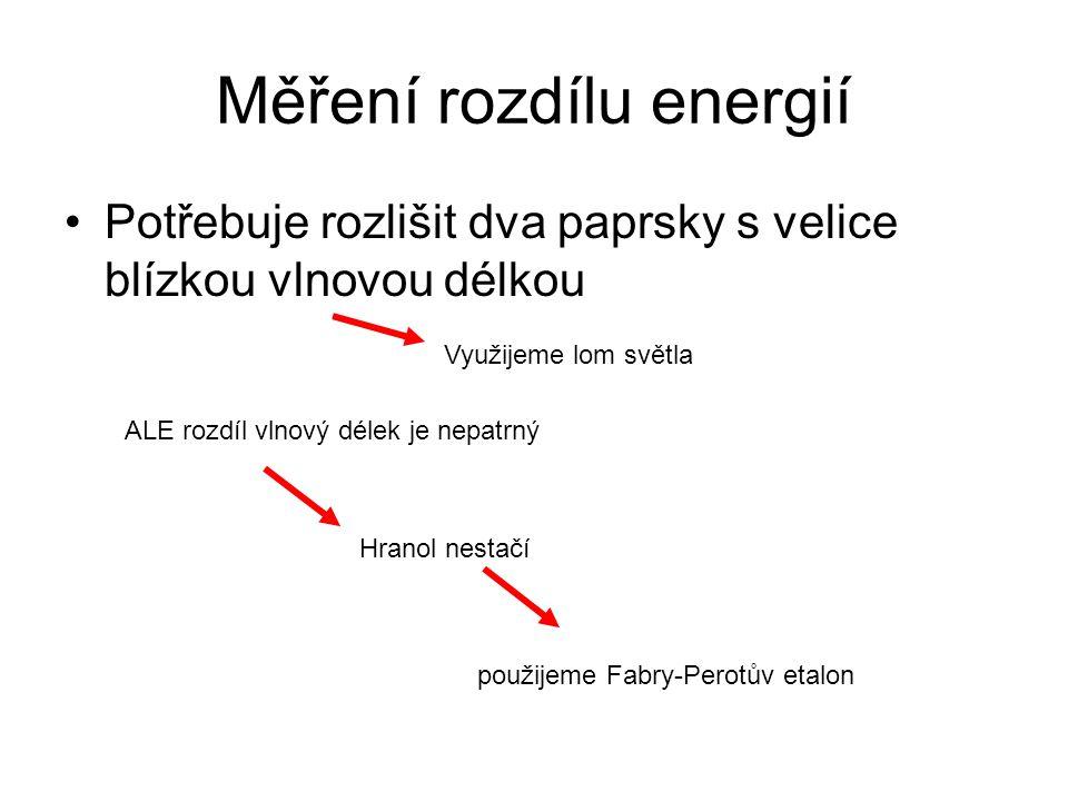 Měření rozdílu energií