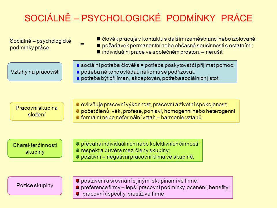 SOCIÁLNĚ – PSYCHOLOGICKÉ PODMÍNKY PRÁCE