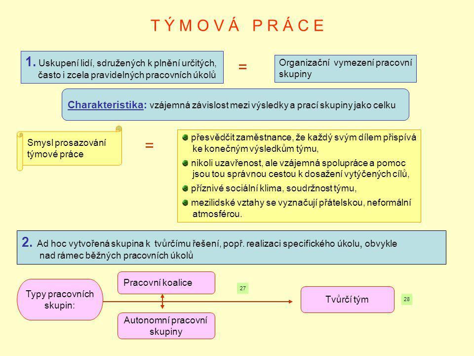 T Ý M O V Á P R Á C E 1. Uskupení lidí, sdružených k plnění určitých, často i zcela pravidelných pracovních úkolů.