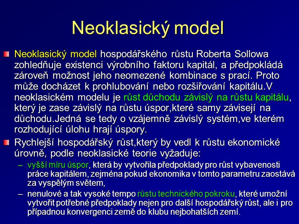 Neoklasický model