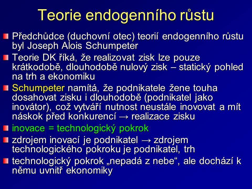Teorie endogenního růstu